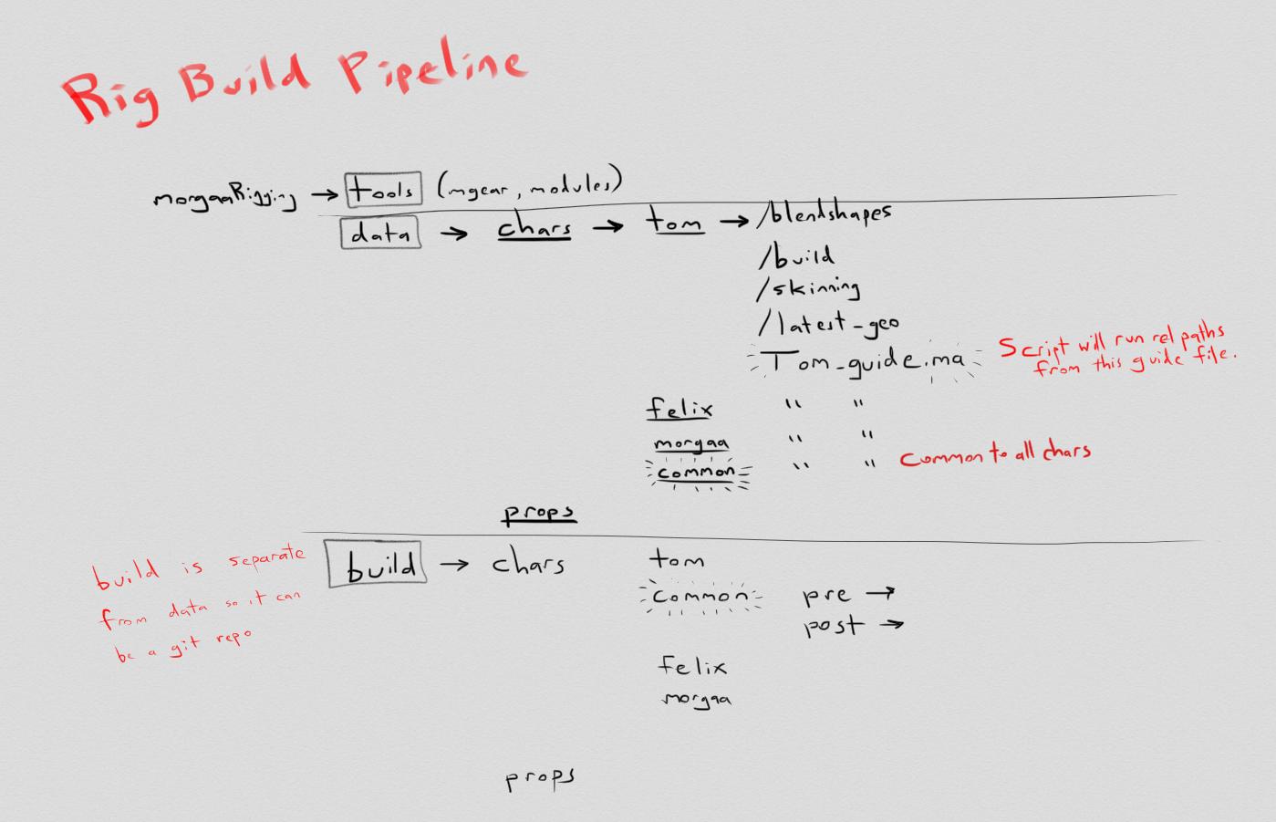 pipeline_sketch-88b659e8-e275-4b9b-8b8c-5a38ae65c762